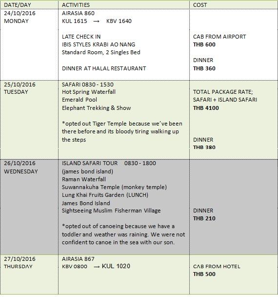 itinerary-krabi
